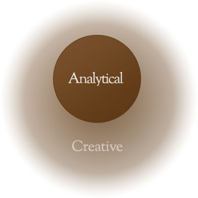 Analytical vs Creative